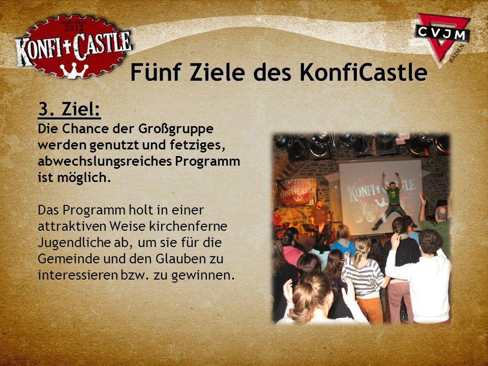 4.Ziel: KonfiCastle stärkt und unterstützt die Gemeinden.
