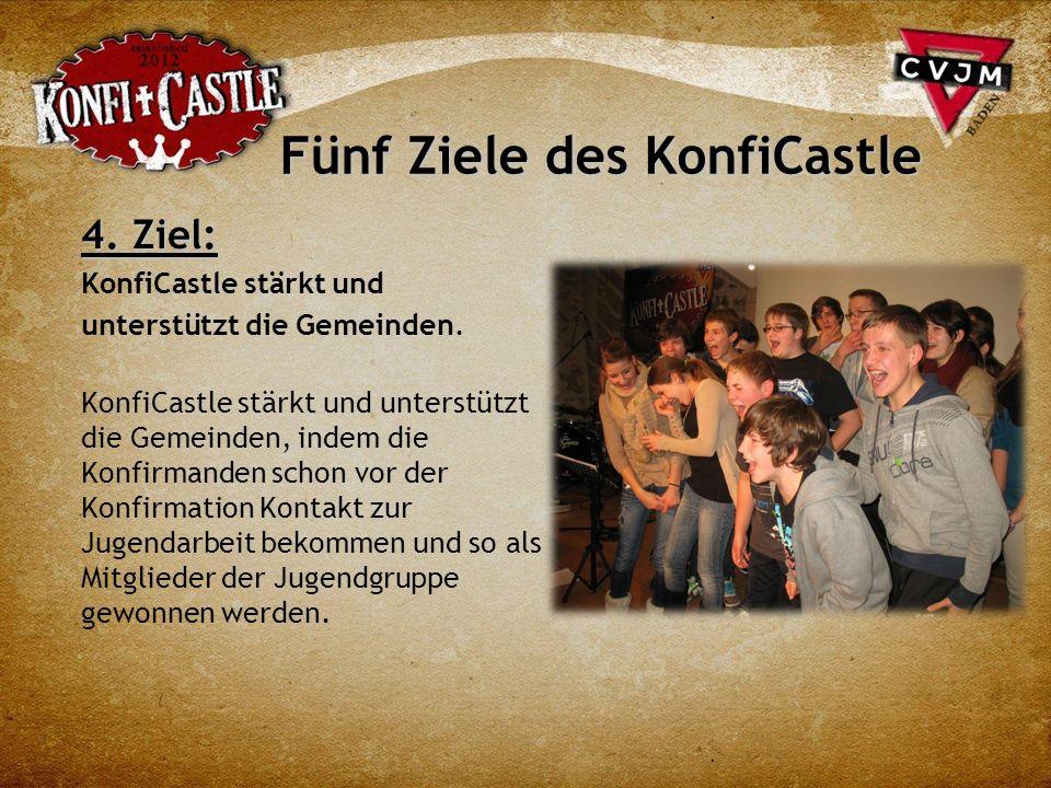 4. Ziel: KonfiCastle stärkt und unterstützt die Gemeinden.