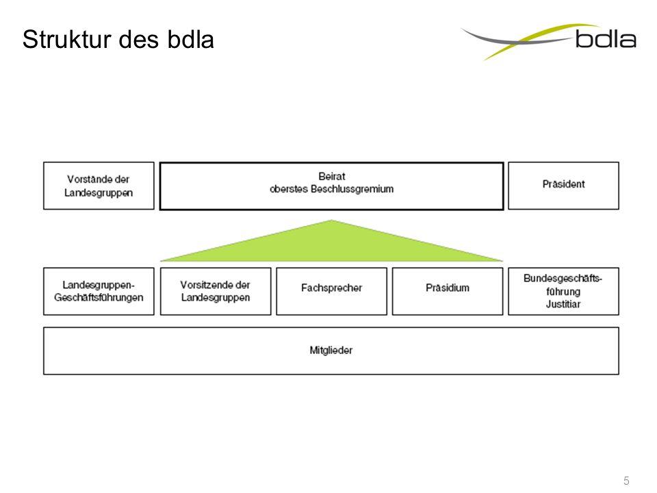 Struktur des bdla 5