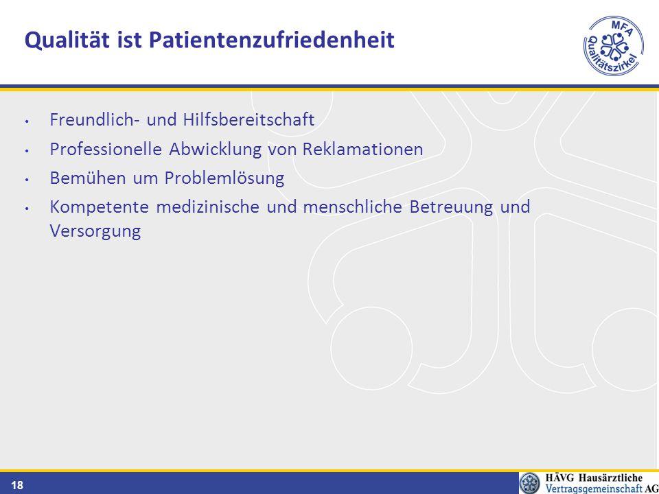 18 Freundlich- und Hilfsbereitschaft Professionelle Abwicklung von Reklamationen Bemühen um Problemlösung Kompetente medizinische und menschliche Betreuung und Versorgung Qualität ist Patientenzufriedenheit