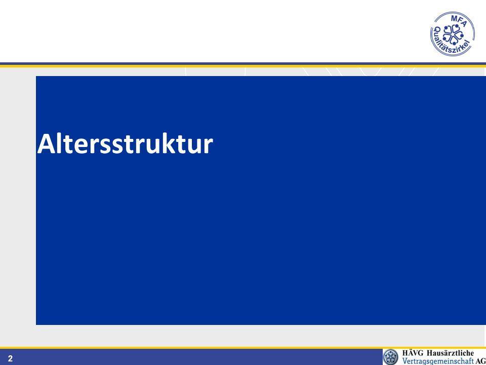 3 Altersstruktur in Deutschland Quelle: Statistisches Bundesamt
