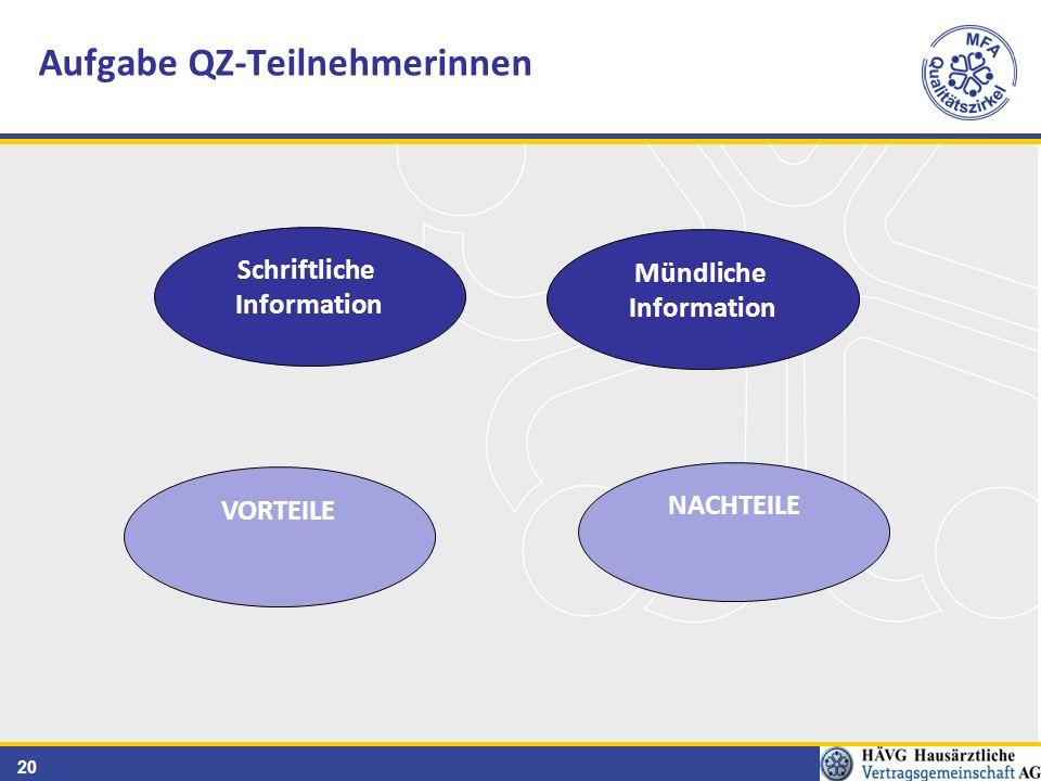 20 Aufgabe QZ-Teilnehmerinnen Mündliche Information VORTEILE NACHTEILE Schriftliche Information