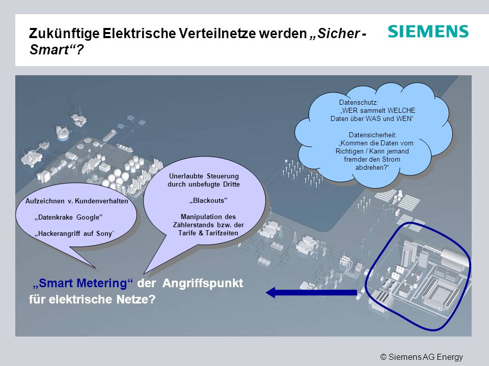 """© Siemens AG Energy Zukünftige Elektrische Verteilnetze werden """"Sicher - Smart""""? """"Smart Metering"""" der Angriffspunkt für elektrische Netze? Aufzeichnen"""