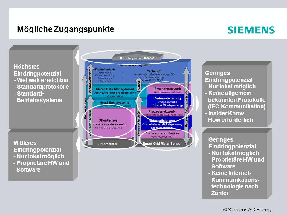 © Siemens AG Energy Conclusio Es muss die Sicherheit der Gesamtlösung sichergestellt werden:  Gesicherte Kommunikationsverbindungen (Verschlüsselung und Authentifizierung…) angepasst an das Kommunikationsnetz  Ausschließlicher Einsatz von Komponenten die den Aufbau von Securitykonzepten unterstützen (Mindestanforderungen)  Individuell an die Architektur des Netzes angepasste Firewall- und Netzmonitoringsysteme  Individuell angepasste Konzepte für Zugangsberechtigungen  Konzepte für Logistik- und Verwaltungsprozesse die die Gesamtsicherheit des Systems beeinflussen Securitykonzepte dürfen nicht statisch bleiben:  Laufende Updates der eingesetzten Komponenten nach den Empfehlungen der Hersteller / Liferanten  Laufende Überprüfung des Securitykonzepts auf neue Bedrohungspotenziale  Anpassung des Konzepts falls erforderlich