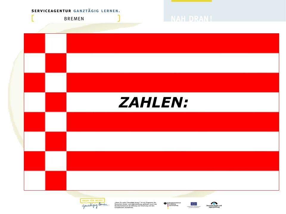 ZAHLEN: