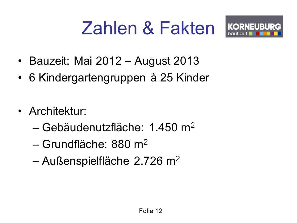 Folie 12 Zahlen & Fakten Bauzeit: Mai 2012 – August 2013 6 Kindergartengruppen à 25 Kinder Architektur: –Gebäudenutzfläche: 1.450 m 2 –Grundfläche: 88