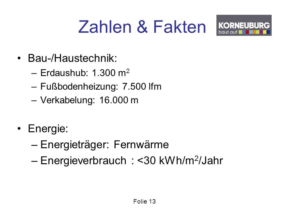 Folie 13 Zahlen & Fakten Bau-/Haustechnik: –Erdaushub: 1.300 m 2 –Fußbodenheizung: 7.500 lfm –Verkabelung: 16.000 m Energie: –Energieträger: Fernwärme