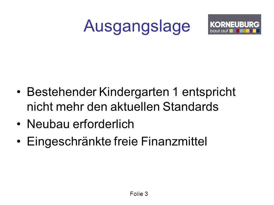 Folie 3 Ausgangslage Bestehender Kindergarten 1 entspricht nicht mehr den aktuellen Standards Neubau erforderlich Eingeschränkte freie Finanzmittel