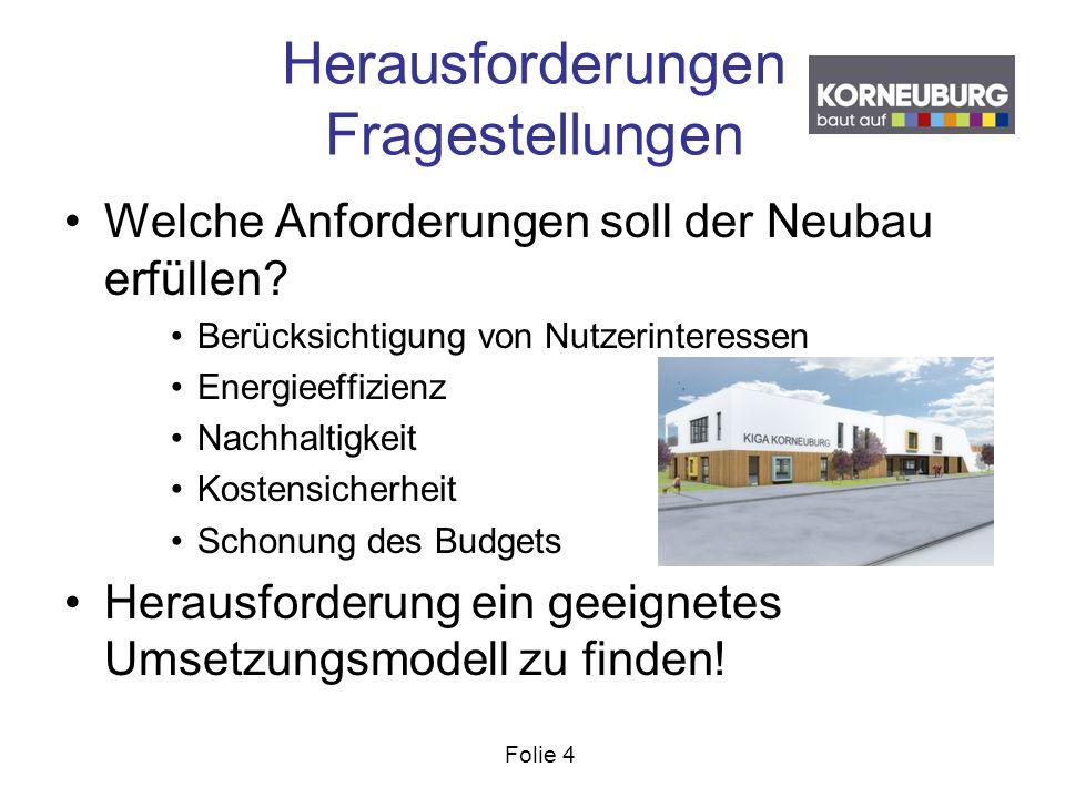 Folie 4 Herausforderungen Fragestellungen Welche Anforderungen soll der Neubau erfüllen? Berücksichtigung von Nutzerinteressen Energieeffizienz Nachha