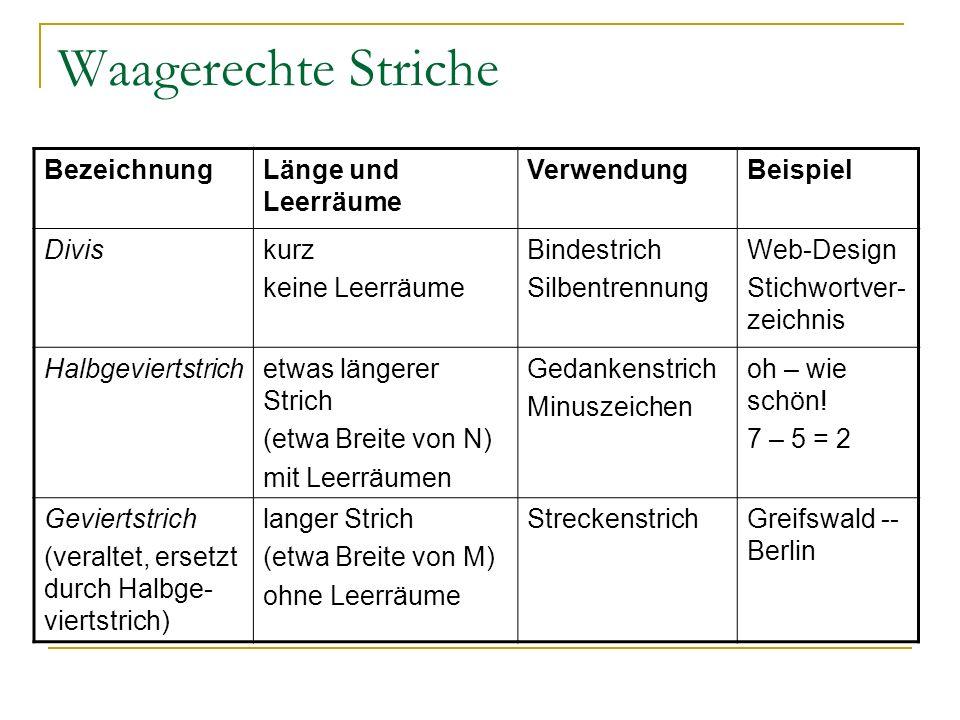 Waagerechte Striche BezeichnungLänge und Leerräume VerwendungBeispiel Diviskurz keine Leerräume Bindestrich Silbentrennung Web-Design Stichwortver- ze