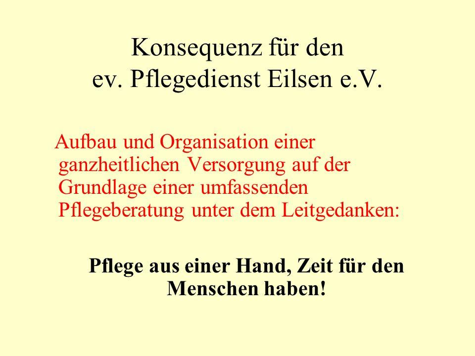 Konsequenz für den ev. Pflegedienst Eilsen e.V.