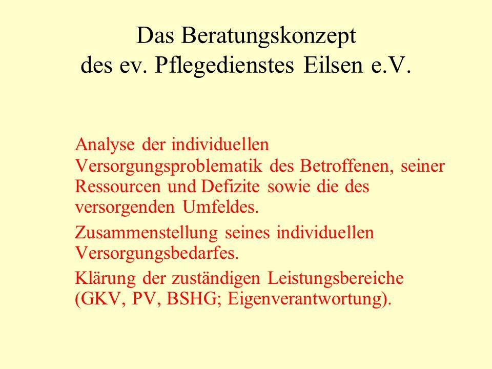 Das Beratungskonzept des ev. Pflegedienstes Eilsen e.V.