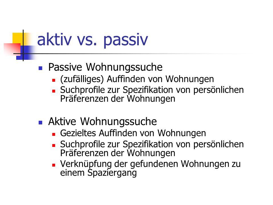 aktiv vs. passiv Passive Wohnungssuche (zufälliges) Auffinden von Wohnungen Suchprofile zur Spezifikation von persönlichen Präferenzen der Wohnungen A
