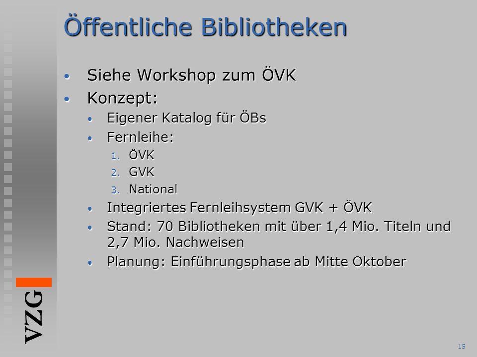 VZG 15 Öffentliche Bibliotheken Siehe Workshop zum ÖVK Siehe Workshop zum ÖVK Konzept: Konzept: Eigener Katalog für ÖBs Eigener Katalog für ÖBs Fernleihe: Fernleihe: 1.