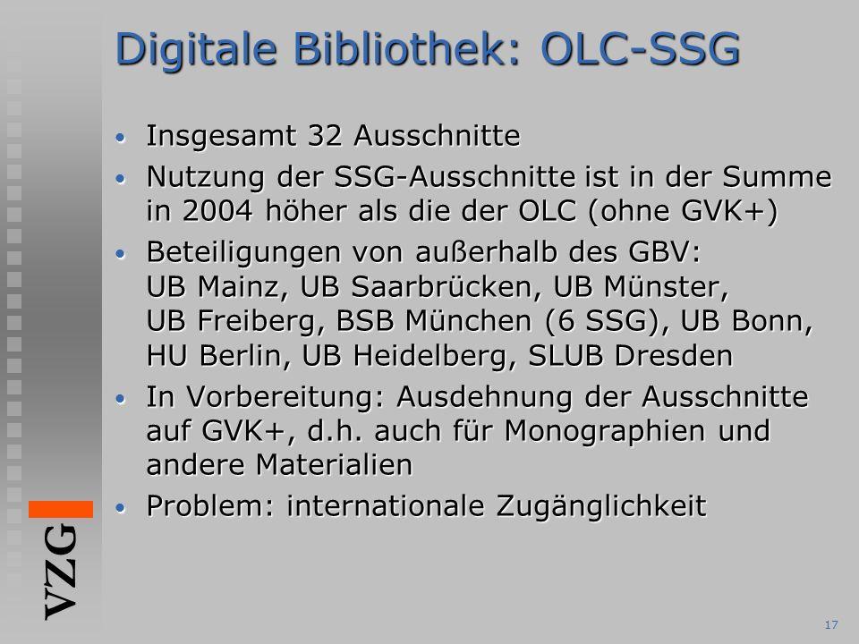 VZG 17 Digitale Bibliothek: OLC-SSG Insgesamt 32 Ausschnitte Insgesamt 32 Ausschnitte Nutzung der SSG-Ausschnitte ist in der Summe in 2004 höher als die der OLC (ohne GVK+) Nutzung der SSG-Ausschnitte ist in der Summe in 2004 höher als die der OLC (ohne GVK+) Beteiligungen von außerhalb des GBV: UB Mainz, UB Saarbrücken, UB Münster, UB Freiberg, BSB München (6 SSG), UB Bonn, HU Berlin, UB Heidelberg, SLUB Dresden Beteiligungen von außerhalb des GBV: UB Mainz, UB Saarbrücken, UB Münster, UB Freiberg, BSB München (6 SSG), UB Bonn, HU Berlin, UB Heidelberg, SLUB Dresden In Vorbereitung: Ausdehnung der Ausschnitte auf GVK+, d.h.