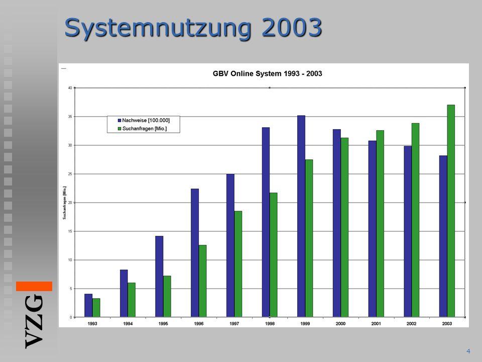 VZG 5 Online Bestellungen 2003