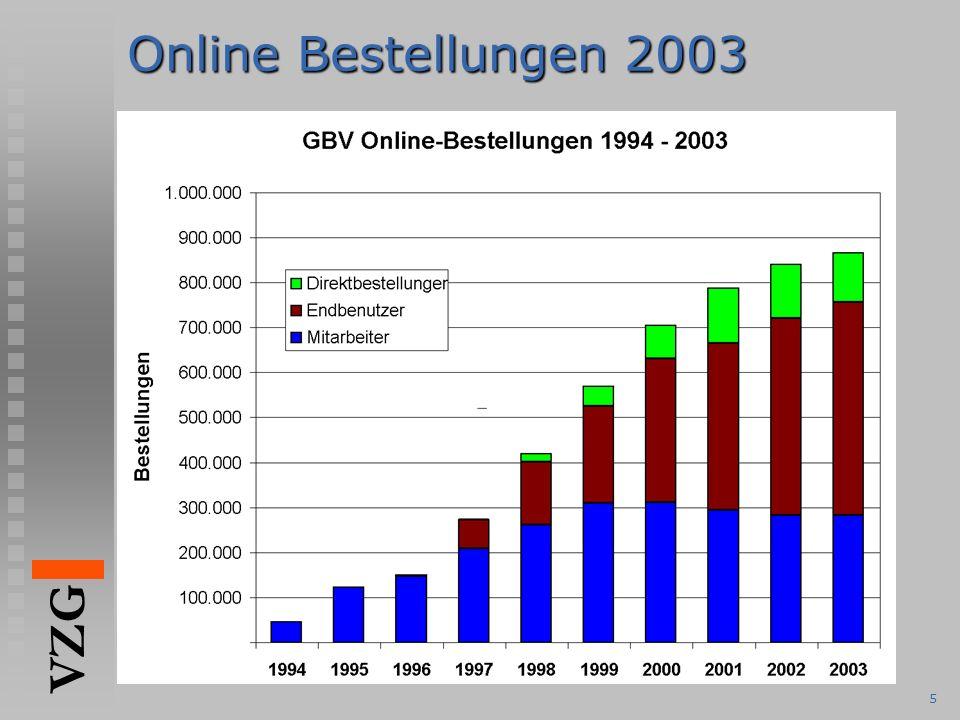 VZG 6 Überregionale Fernleihe 2003
