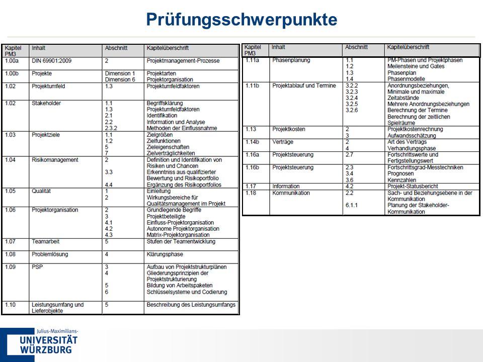 66 Konditionen für Studierende staatlicher Hochschulen  Zertifizierungsgebühr  160,50 € (inkl.