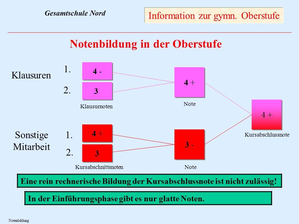 Notenbildung Klausuren Sonstige Mitarbeit 4 - 3 3 1.