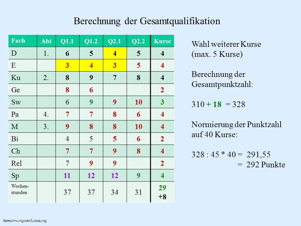 Berechnung der Gesamtqualifikation Fach AbiQ1.1Q1.2Q2.1Q2.2Kurse D 1.65454 E 34354 Ku 2.89784 Ge 862 Sw 699103 Pa 4.77864 M 3.988104 Bi 45562 Ch 77984 Rel 7992 Sp 1112 94 Wochen- stunden 37 3431 29 +8 Wahl weiterer Kurse (max.
