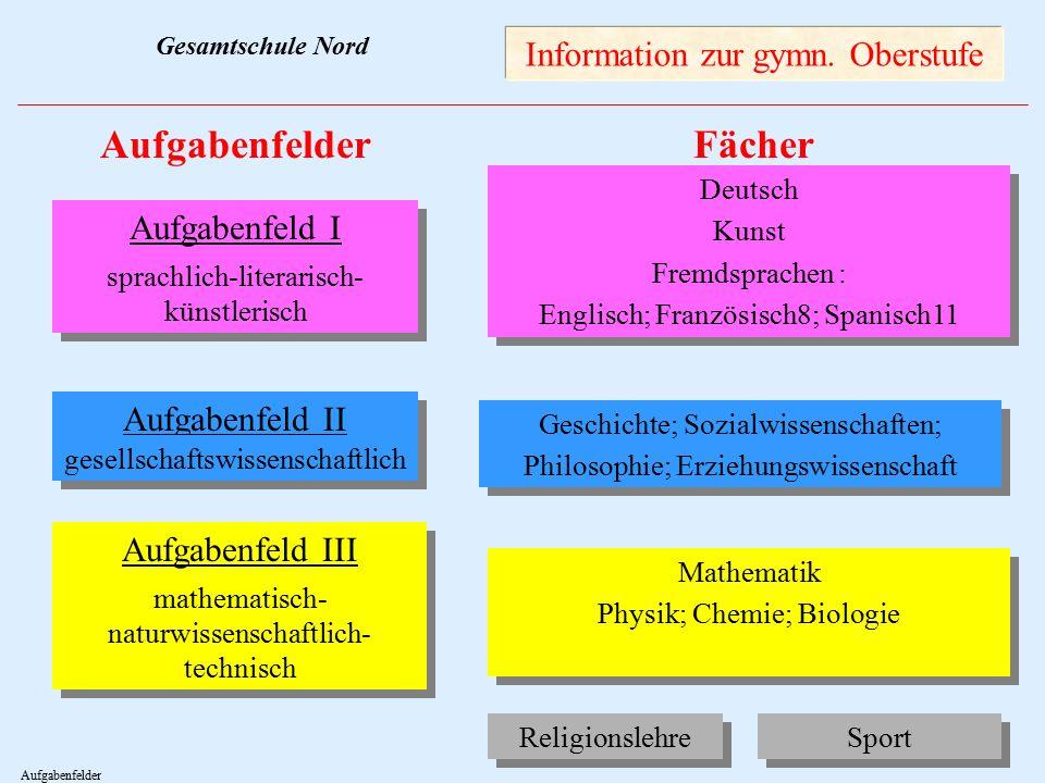 Information zur gymn.Oberstufe Abiturprüfung 1. Fach LK s Prüfungsergebnis Fünffach fünffach 2.