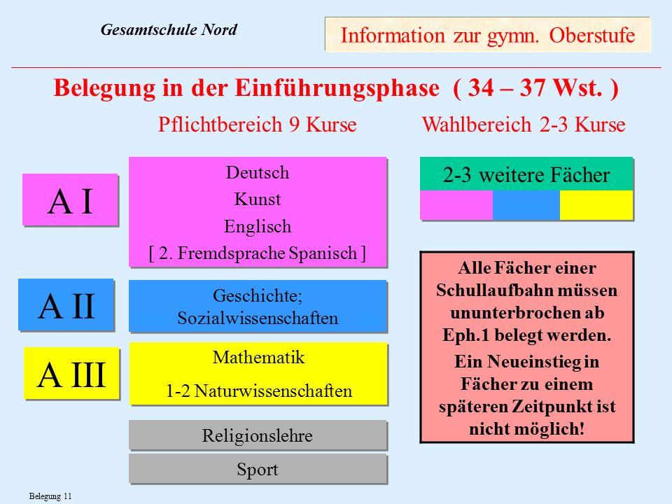 Information zur gymn.