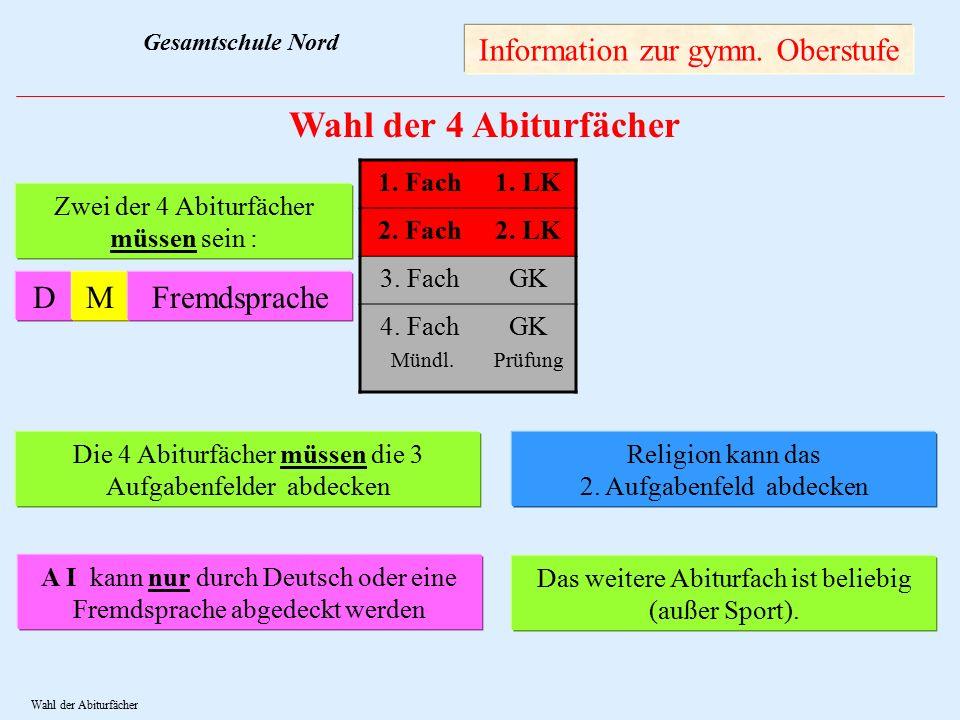 8 Information zur gymn.Oberstufe FächerEph.1Eph.2Q1.1Q1.2Q2.1Q2.2Abitur AI DeutschGKs GKm4.