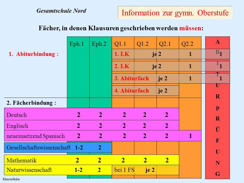 9 Information zur gymn.