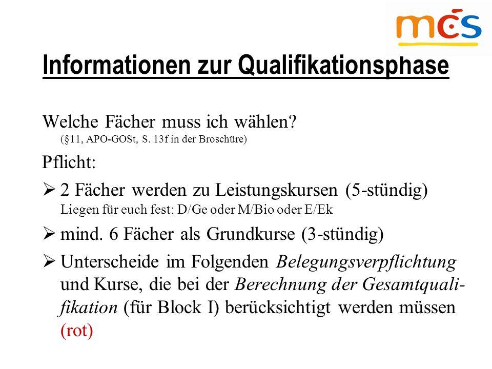 Informationen zur Qualifikationsphase Welche Fächer muss ich wählen.