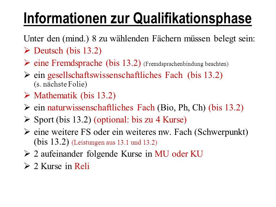 Unter den (mind.) 8 zu wählenden Fächern müssen belegt sein:  Deutsch (bis 13.2)  eine Fremdsprache (bis 13.2) (Fremdsprachenbindung beachten)  ein gesellschaftswissenschaftliches Fach (bis 13.2) (s.