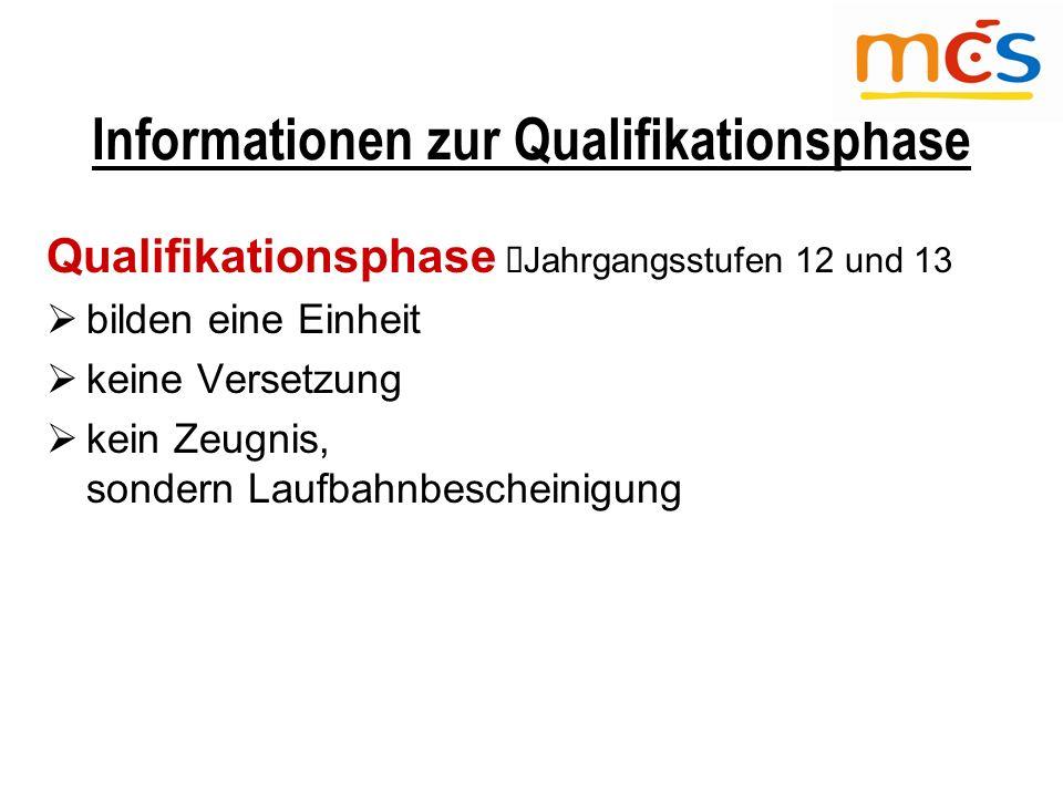 Informationen zur Qualifikationsphase Qualifikationsphase  Jahrgangsstufen 12 und 13  bilden eine Einheit  keine Versetzung  kein Zeugnis, sondern Laufbahnbescheinigung