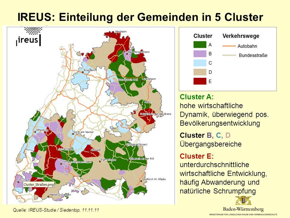 Cluster A: hohe wirtschaftliche Dynamik, überwiegend pos. Bevölkerungsentwicklung Cluster B, C, D Übergangsbereiche Cluster E: unterdurchschnittliche