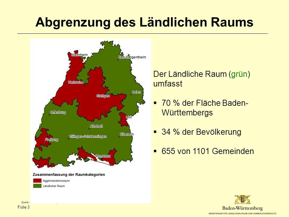 Abgrenzung des Ländlichen Raums Folie 3 Der Ländliche Raum (grün) umfasst  70 % der Fläche Baden- Württembergs  34 % der Bevölkerung  655 von 1101 Gemeinden