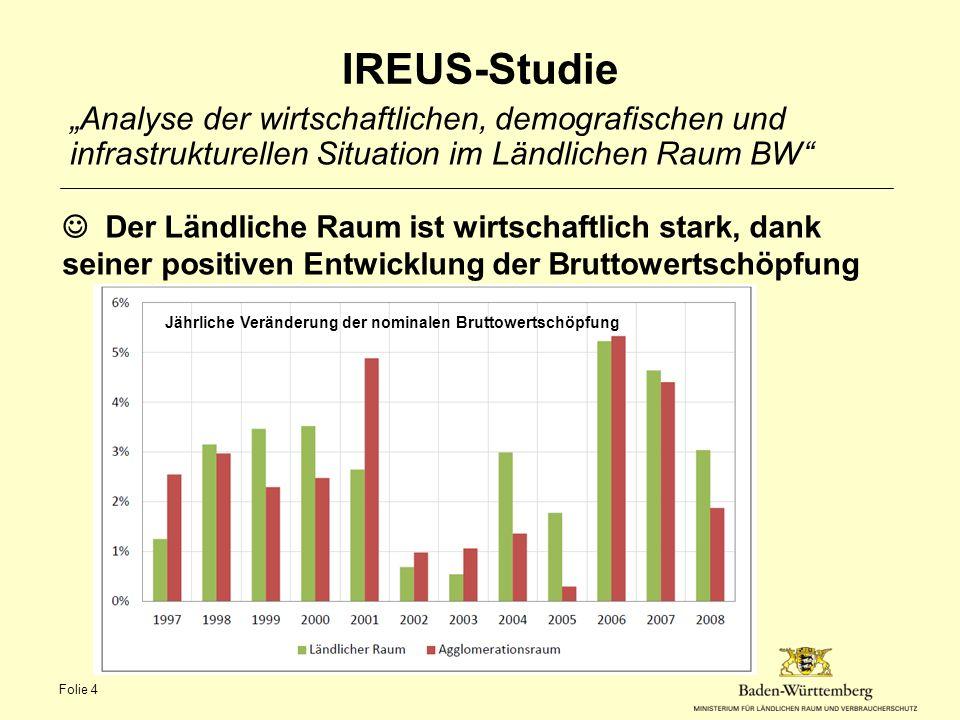 """IREUS-Studie Der Ländliche Raum ist wirtschaftlich stark, dank seiner positiven Entwicklung der Bruttowertschöpfung """"Analyse der wirtschaftlichen, dem"""
