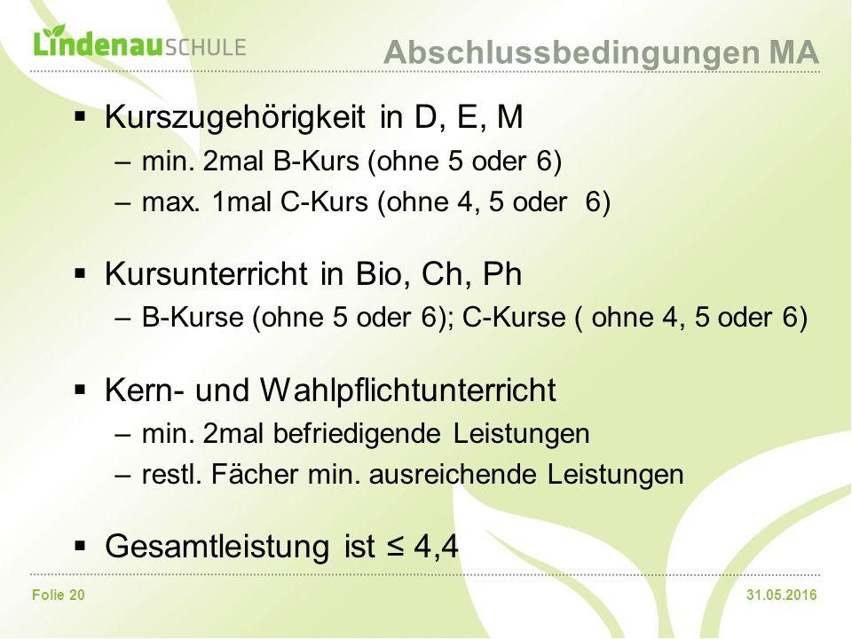 31.05.2016Folie 20 Abschlussbedingungen MA  Kurszugehörigkeit in D, E, M –min. 2mal B-Kurs (ohne 5 oder 6) –max. 1mal C-Kurs (ohne 4, 5 oder 6)  Kur