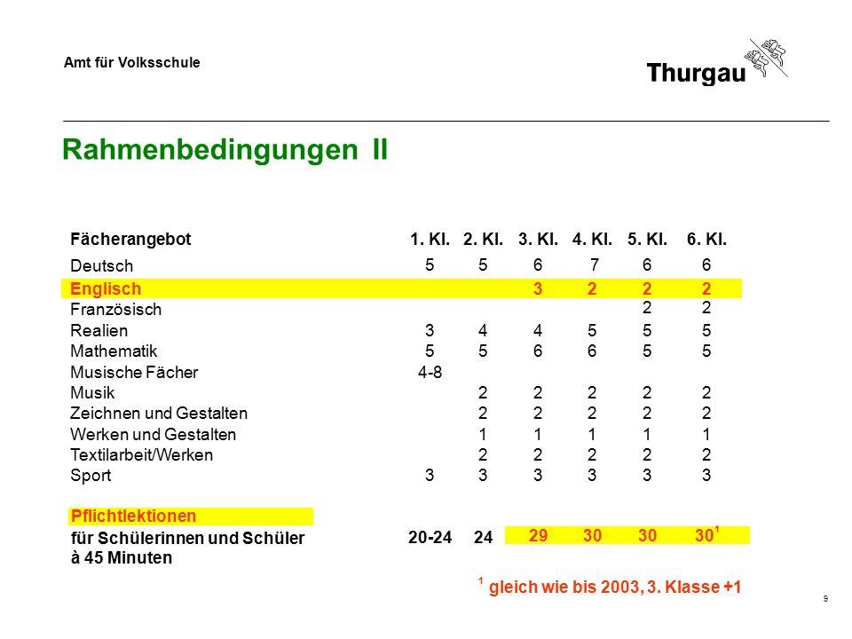 Amt für Volksschule 9 Rahmenbedingungen II Fächerangebot1.