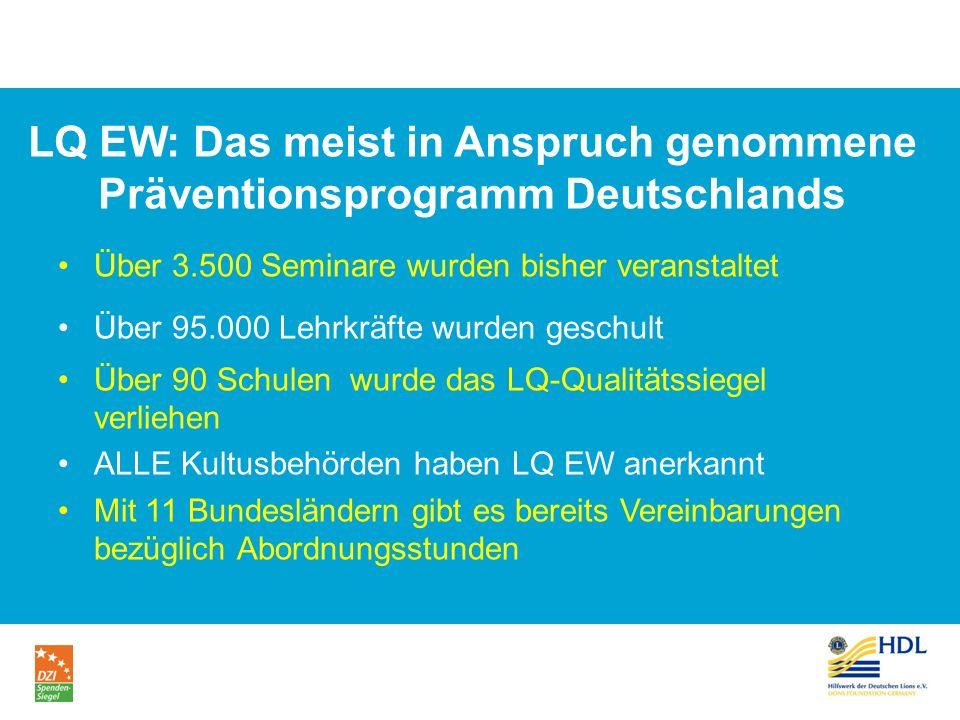 Über 3.500 Seminare wurden bisher veranstaltet Über 95.000 Lehrkräfte wurden geschult Über 90 Schulen wurde das LQ-Qualitätssiegel verliehen ALLE Kultusbehörden haben LQ EW anerkannt Mit 11 Bundesländern gibt es bereits Vereinbarungen bezüglich Abordnungsstunden LQ EW: Das meist in Anspruch genommene Präventionsprogramm Deutschlands