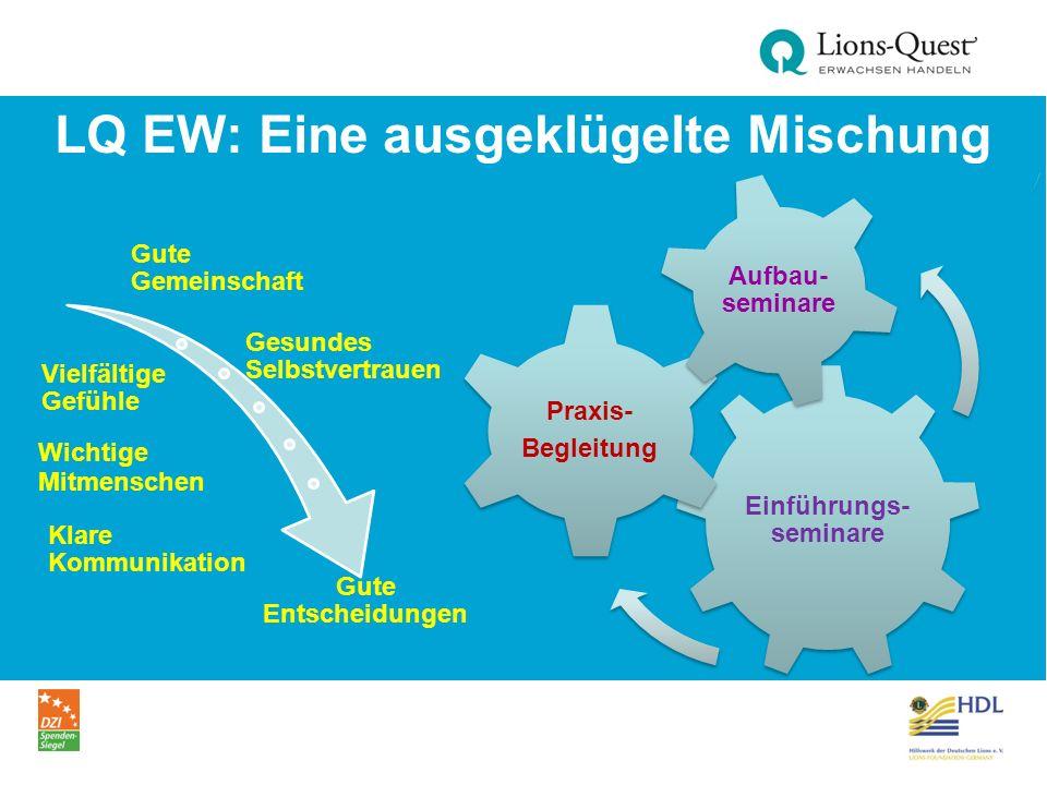 LQ EW: Eine ausgeklügelte Mischung Einführungs- seminare Praxis- Begleitung Aufbau- seminare Gute Gemeinschaft Vielfältige Gefühle Klare Kommunikation Wichtige Mitmenschen Gesundes Selbstvertrauen Gute Entscheidungen