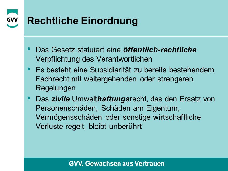 GVV. Gewachsen aus Vertrauen Rechtliche Einordnung Das Gesetz statuiert eine öffentlich-rechtliche Verpflichtung des Verantwortlichen Es besteht eine