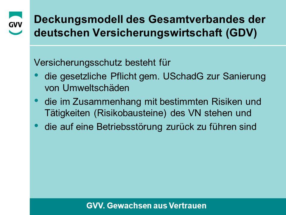 GVV. Gewachsen aus Vertrauen Deckungsmodell des Gesamtverbandes der deutschen Versicherungswirtschaft (GDV) Versicherungsschutz besteht für die gesetz