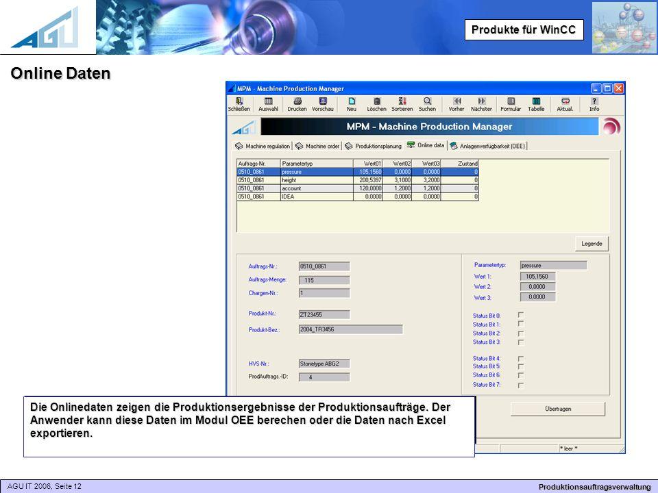 AGU IT 2006, Seite 12 Produktionsauftragsverwaltung Produkte für WinCC Online Daten Die Onlinedaten zeigen die Produktionsergebnisse der Produktionsaufträge.