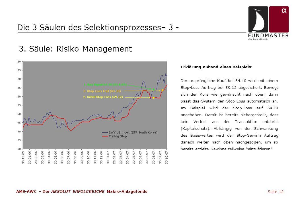 Die 3 Säulen des Selektionsprozesses– 3 - 3. Säule: Risiko-Management Relative Kursentwicklung Wert A zu Wert B Erklärung anhand eines Beispiels: Der
