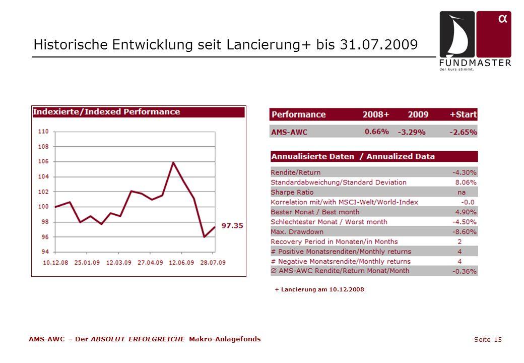 Historische Entwicklung seit Lancierung+ bis 31.07.2009 + Lancierung am 10.12.2008 AMS-AWC – Der ABSOLUT ERFOLGREICHE Makro-Anlagefonds Seite 15