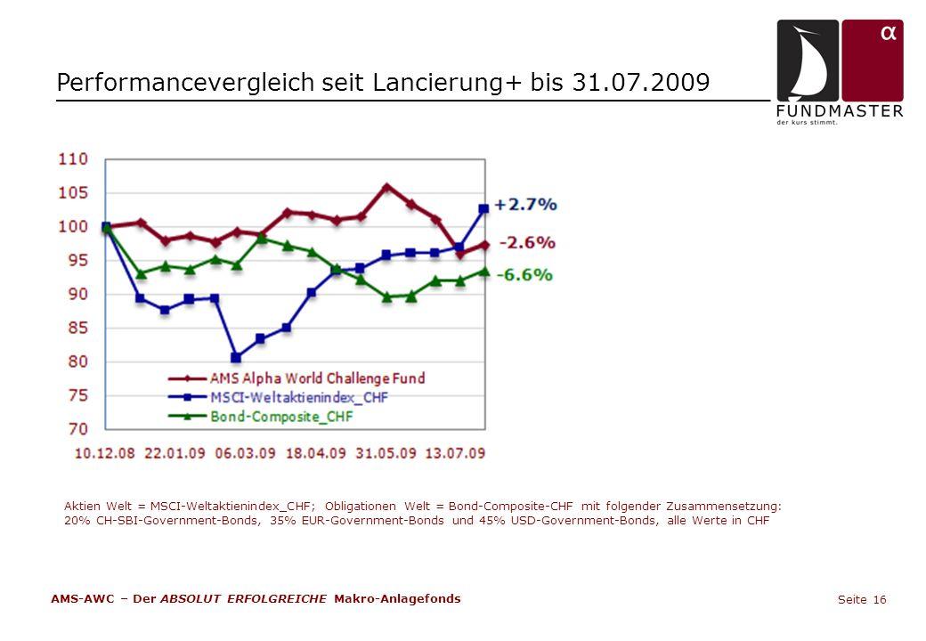 Performancevergleich seit Lancierung+ bis 31.07.2009 Aktien Welt = MSCI-Weltaktienindex_CHF; Obligationen Welt = Bond-Composite-CHF mit folgender Zusa