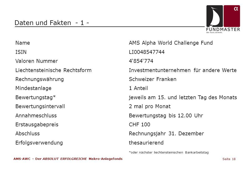 Name AMS Alpha World Challenge Fund ISIN LI0048547744 Valoren Nummer4'854'774 Liechtensteinische Rechtsform Investmentunternehmen für andere Werte Rec