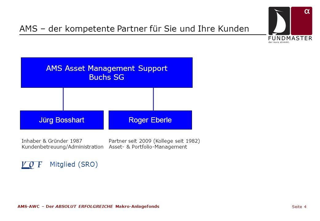 AMS – der kompetente Partner für Sie und Ihre Kunden AMS Asset Management Support Buchs SG Jürg BosshartRoger Eberle Inhaber & Gründer 1987 Partner se