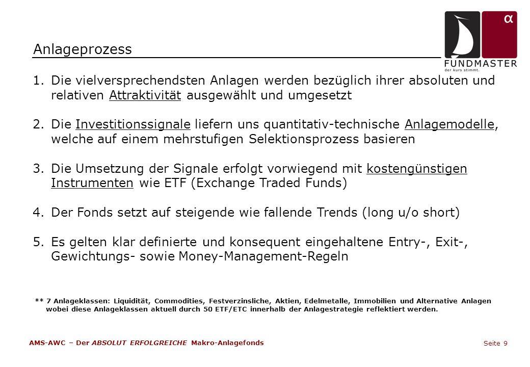 Anlageprozess 1.Die vielversprechendsten Anlagen werden bezüglich ihrer absoluten und relativen Attraktivität ausgewählt und umgesetzt 2.Die Investiti