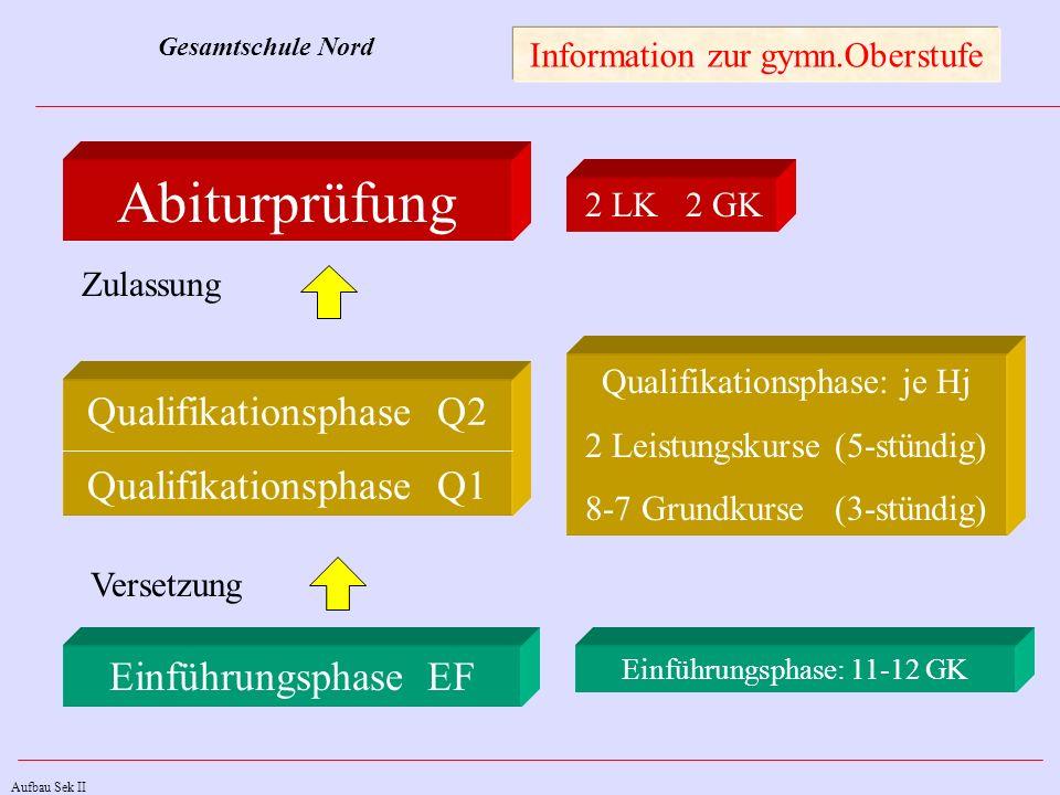 3 Information zur gymn.