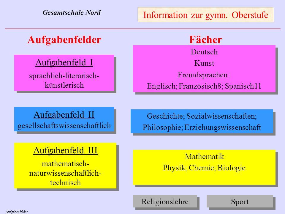 Information zur gymn.Oberstufe Belegung in der Einführungsphase ( 34 – 37 Wst.