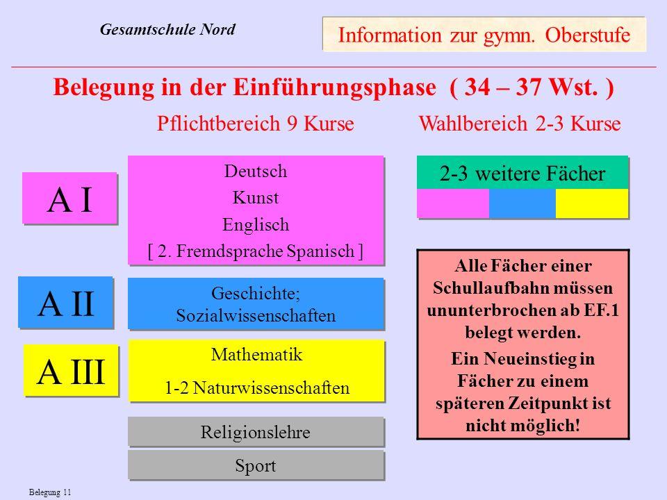 Information zur gymn. Oberstufe Belegung in der Einführungsphase ( 34 – 37 Wst.